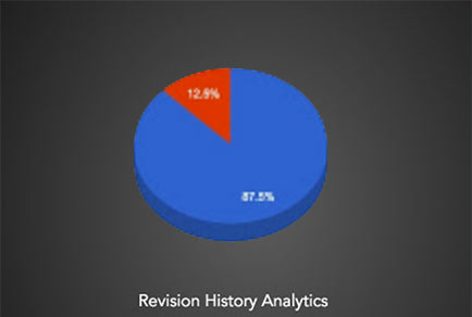 Revision History Analytics