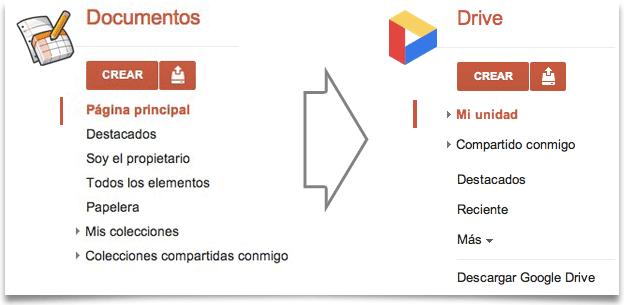De google docs a google drive google apps para educacion for Google docs my drive